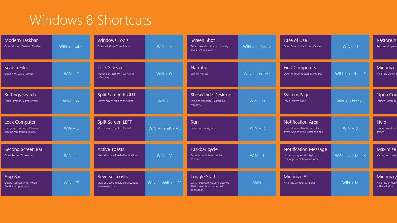 window 8 keyboard shortcuts