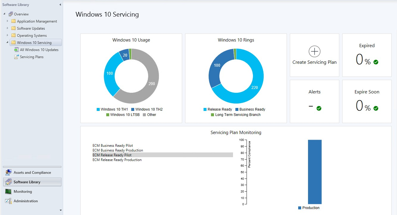 Windows 10 Servicing Feature Added to SCCM 2016 Preview -- Redmond