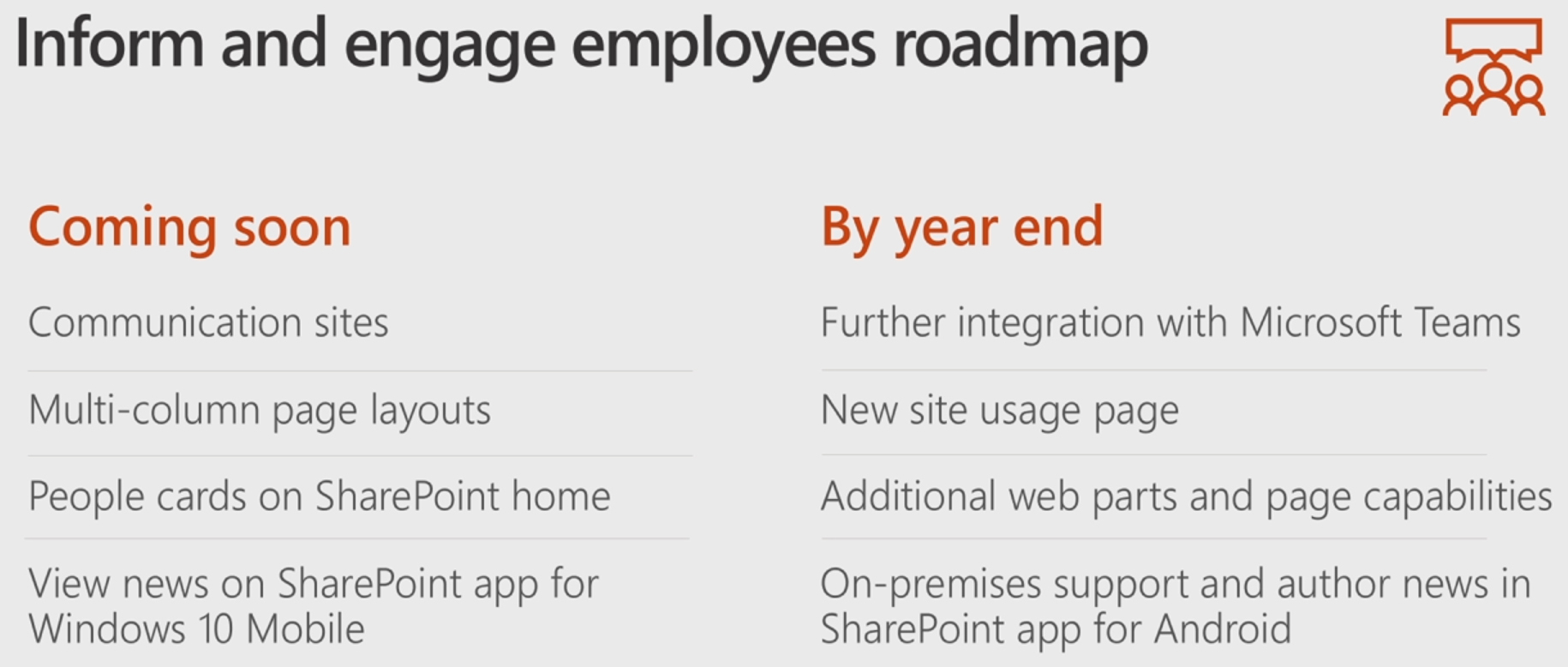 click on image for larger view sharepoint inform and engage roadmap improvements