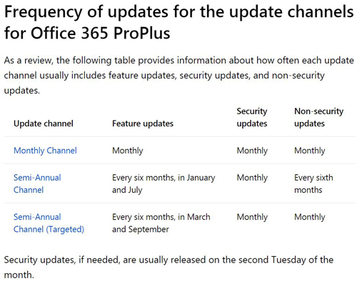 patch tuesday microsoft august 2018