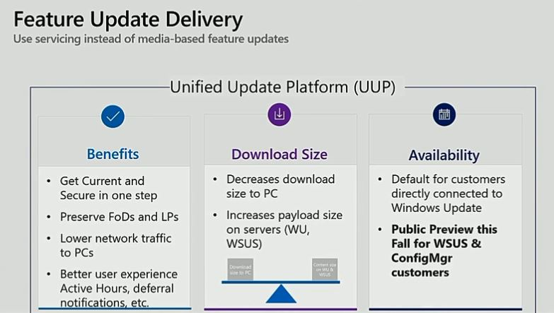 Unified Update Platform Promises To Ease Windows 10